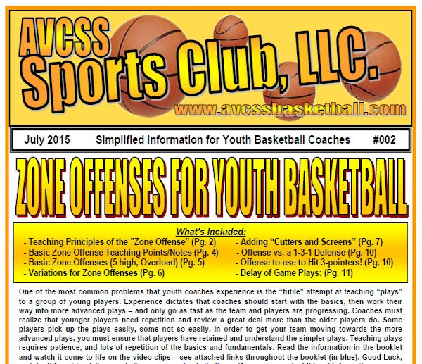 Zone Offenses for Youth Basketball